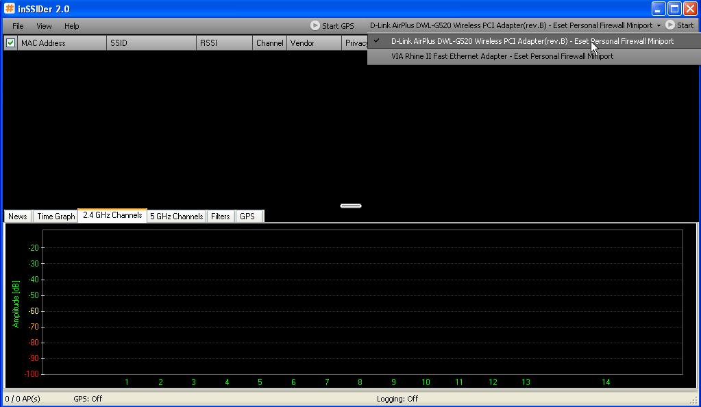 Συνδέστε την επέκταση εύρους Netgear που είναι η Άσλεϊ Μπένσον που χρονολογείται 2012
